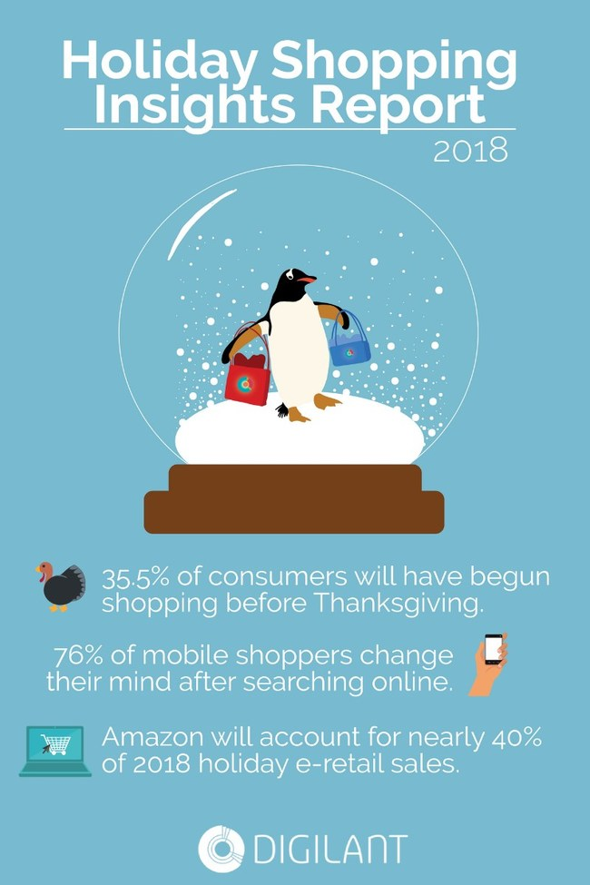 Digilant is getting into the 2018 Holiday spirit with this Retail Trends and Insights Report for marketers and media buyers.  Download the full report on our website here: https://www.digilant.com/whitepaper/2018-holiday-shopper-insights-with-media-planning-infographic/.