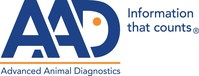 Advanced Animal Diagnostics logo (PRNewsfoto/Advanced Animal Diagnostics)