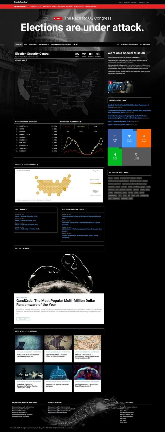 Bitdefender Labs Homepage (PRNewsfoto/Bitdefender)