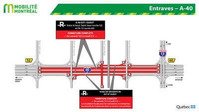 Entraves A-40 (Groupe CNW/Ministère des Transports)