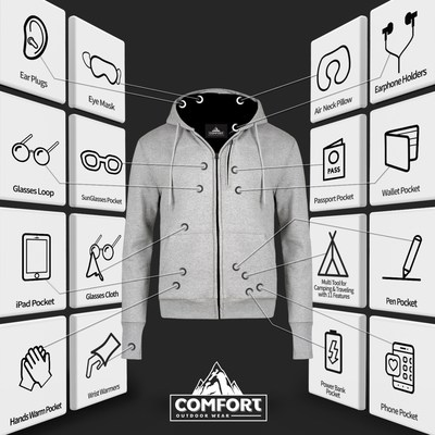 Human & Company Inc. to Launch First Official Pre-Sales Channel in INDIEGOGO for one week