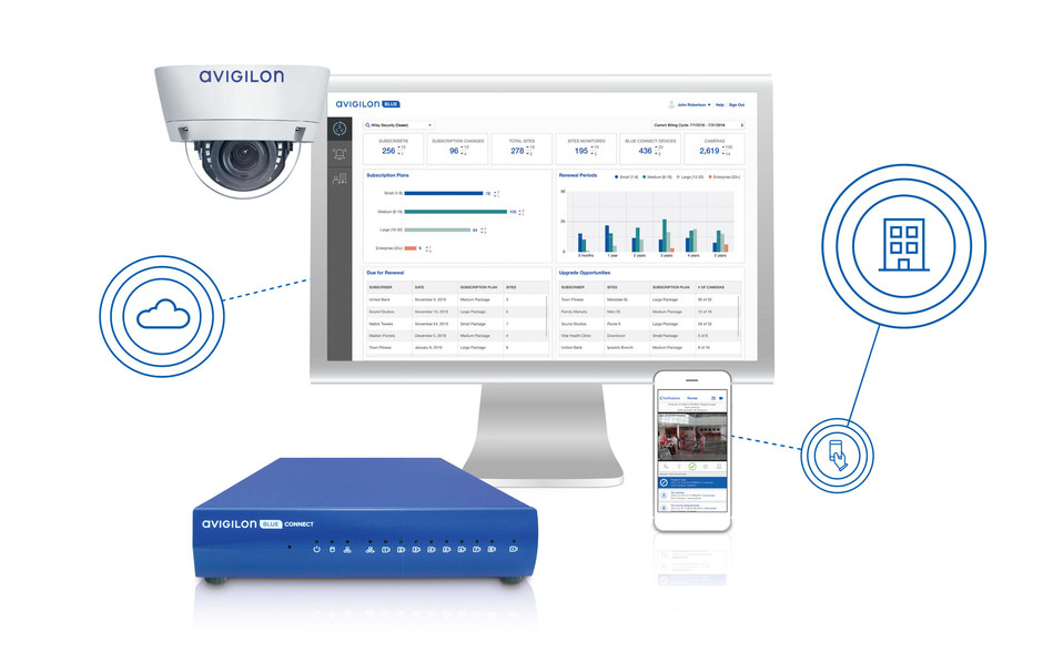 The Avigilon Blue platform will provide Canadian security integrators and customers a new level of managed services for video surveillance. (CNW Group/Avigilon Corporation)