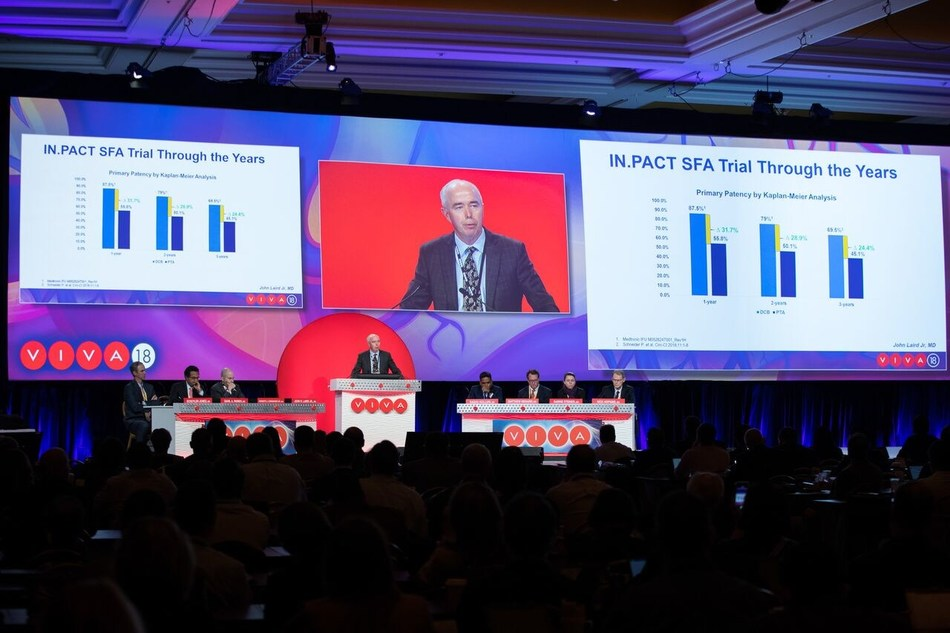 VIVA18 Late-Breaking Clinical Trials