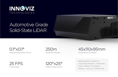 "Innoviz's Solid-State LiDAR Wins CES 2019 ""Best of Innovation"" Award"