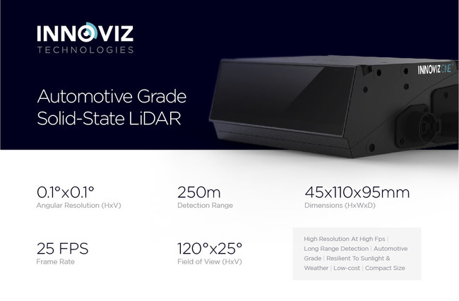 "Innoviz's Solid-State LiDAR Wins CES 2019 ""Best of Innovation"" Award"