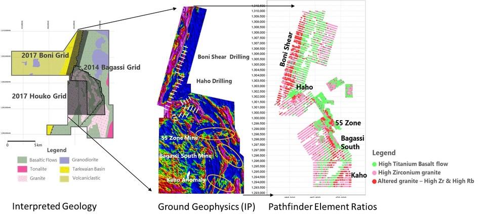 Figure 3: Lithogeochemistry, Geophysics and Kaho target (CNW Group/Roxgold Inc.)
