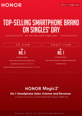 Honor Sales on Singles' Day