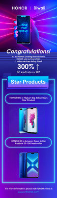 Honor Sales on Diwali
