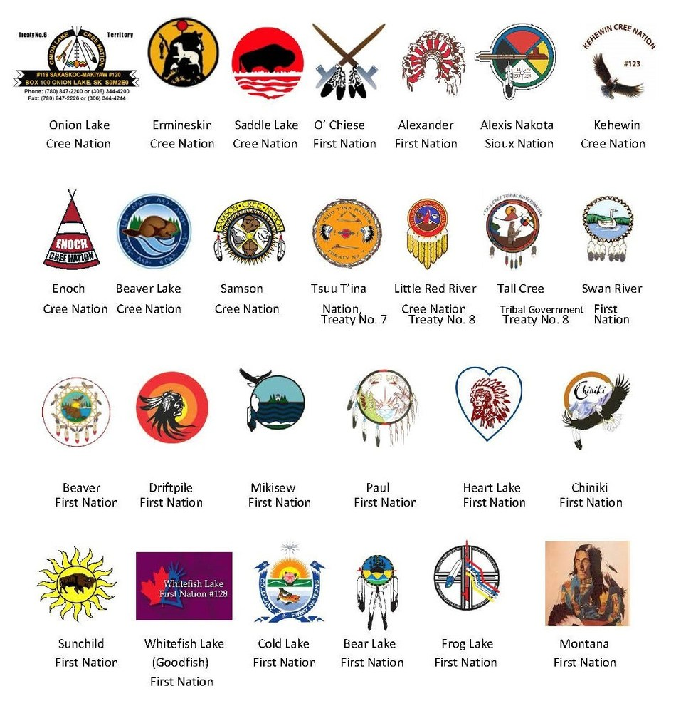 Treaty Nations (CNW Group/Ermineskin Cree Nation)