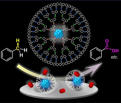 Catalytic activity of subnano-sized metallic particles within dendrimers:  Each dendrimer molecule hosts a subnano-sized metallic particle that allows for the oxidation of aromatic hydrocarbons, such as toluene (left), to produce useful organic compounds, such as benzoic acid (right). Oxygen molecules are represented in red.
