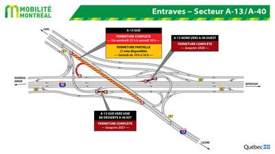 Entraves - Secteur A-13/A-40 (Groupe CNW/Ministère des Transports)