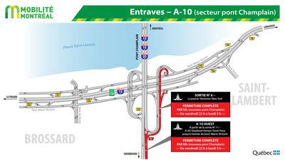 Entraves - A-10 (secteur pont Champlain) (Groupe CNW/Ministère des Transports)