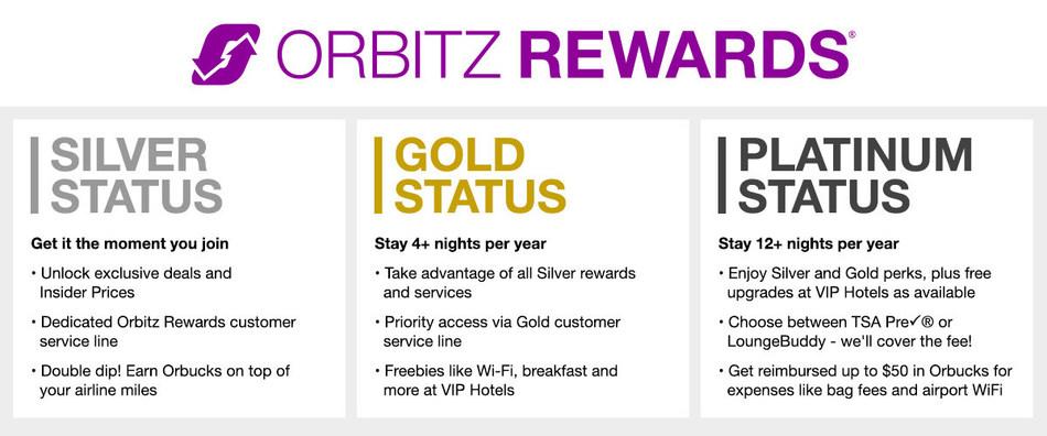 "Image result for orbitz rewards"""