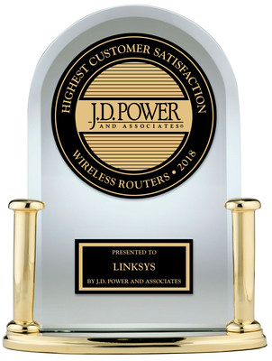 Linksys Ranks Highest in Overall Customer Satisfaction for Wireless Routers 2018; Presented by J.D. Power and Associates