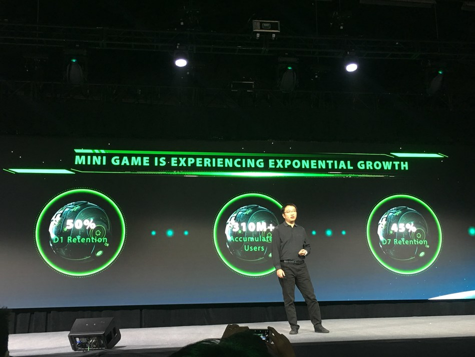 WeChat unveils Mini Games statistics to the world at the conference - the new platform's success is evident.