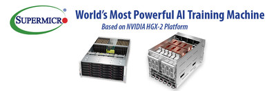 Supermicro Extends Industry-Leading Portfolio of NVIDIA GPU Servers with New Systems at GTC China