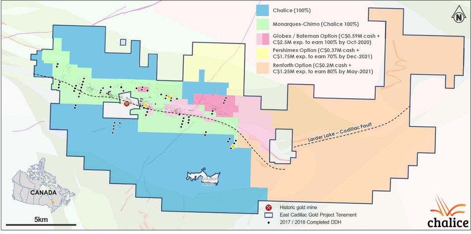 Figure 2. East Cadillac Gold Project Ownership Overview (CNW Group/Chalice Gold Mines Limited)