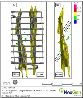 Figure 3: A2 Geotechnical Characterization Holes (CNW Group/NexGen Energy Ltd.)