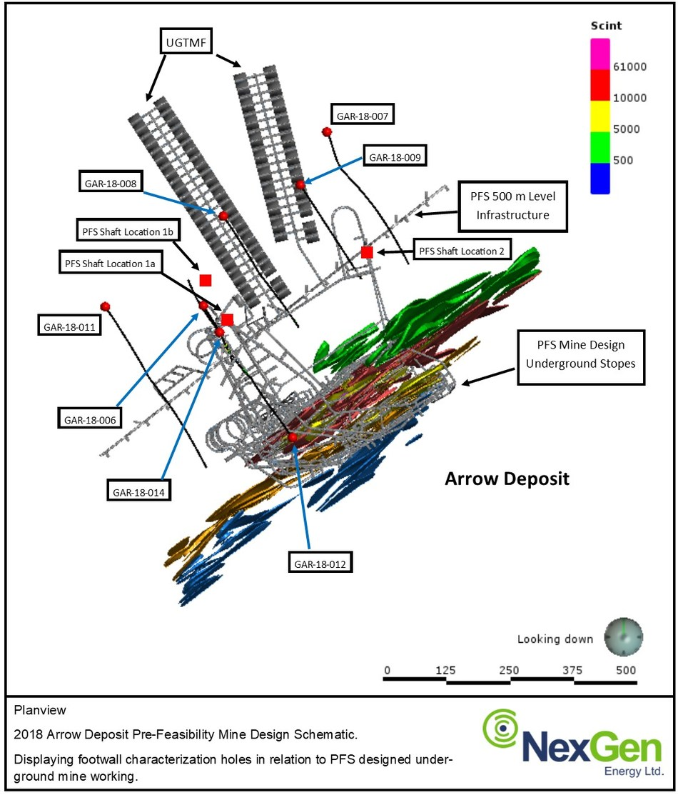 Figure 4: Footwall Geotechnical Characterization Holes (CNW Group/NexGen Energy Ltd.)