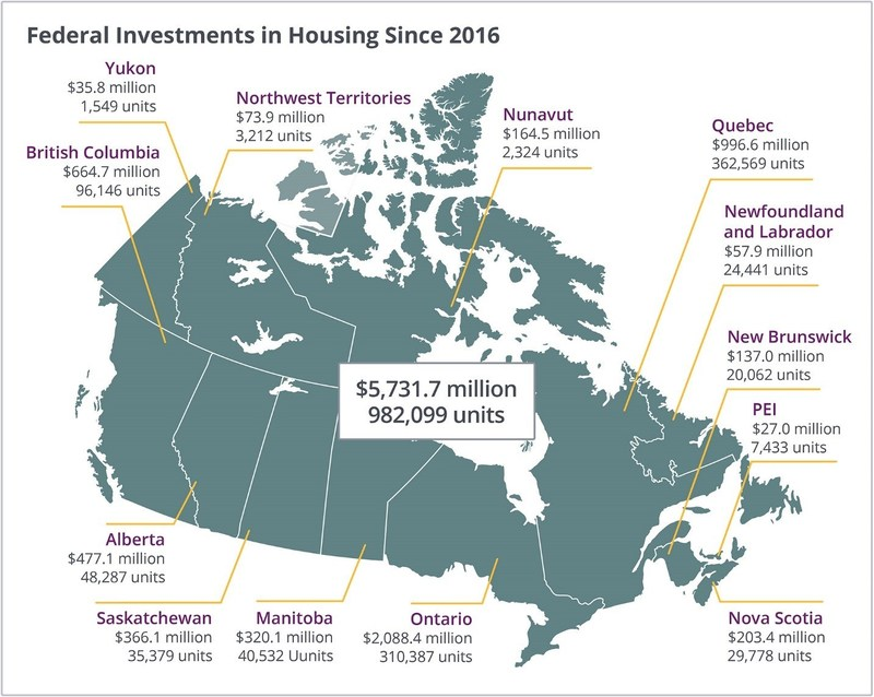 Federal Investments in Housing Since 2016 (CNW Group/Canada Mortgage and Housing Corporation)