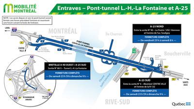 Entraves - Pont-tunnel L.-H.-La Fontaine (Groupe CNW/Ministère des Transports)