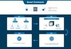 Singapore startup CSE debuts Smart Contract 2.0 tool