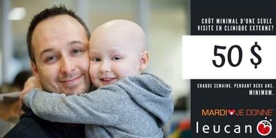 Dans le cadre de la journée mondiale de la générosité, Leucan sensibilise la population à l'angoisse des parents reliée aux soucis financiers causés par la maladie. (Groupe CNW/Leucan)