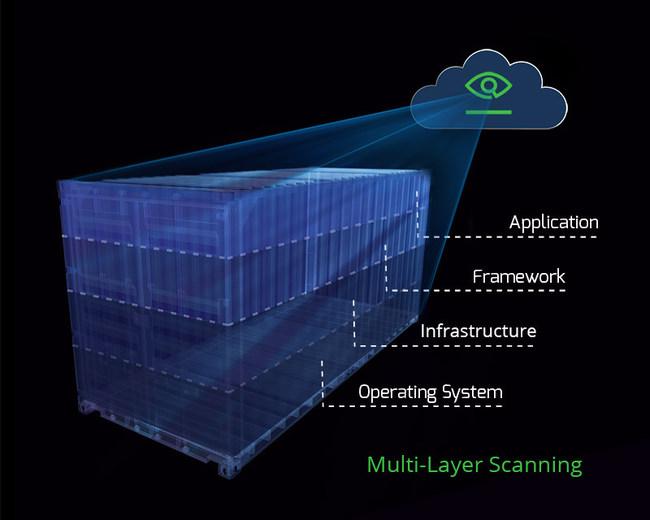 JFrog scales past the competition, delivers unique cloud DevSecOps solution