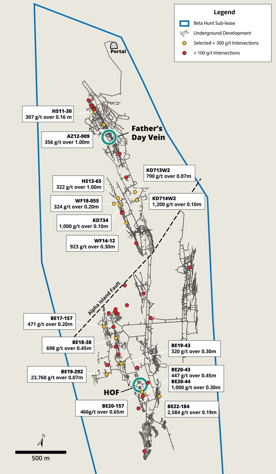 Figure 4 – Historic Drilling – Selected High Grade Intersections (100+ g/t) (CNW Group/RNC Minerals)
