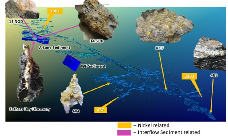 Figure 3 – Oblique view of Beta Hunt underground workings looking northeast showing locations of High Grade Coarse Gold Discoveries and selected specimens from each area. (CNW Group/RNC Minerals)