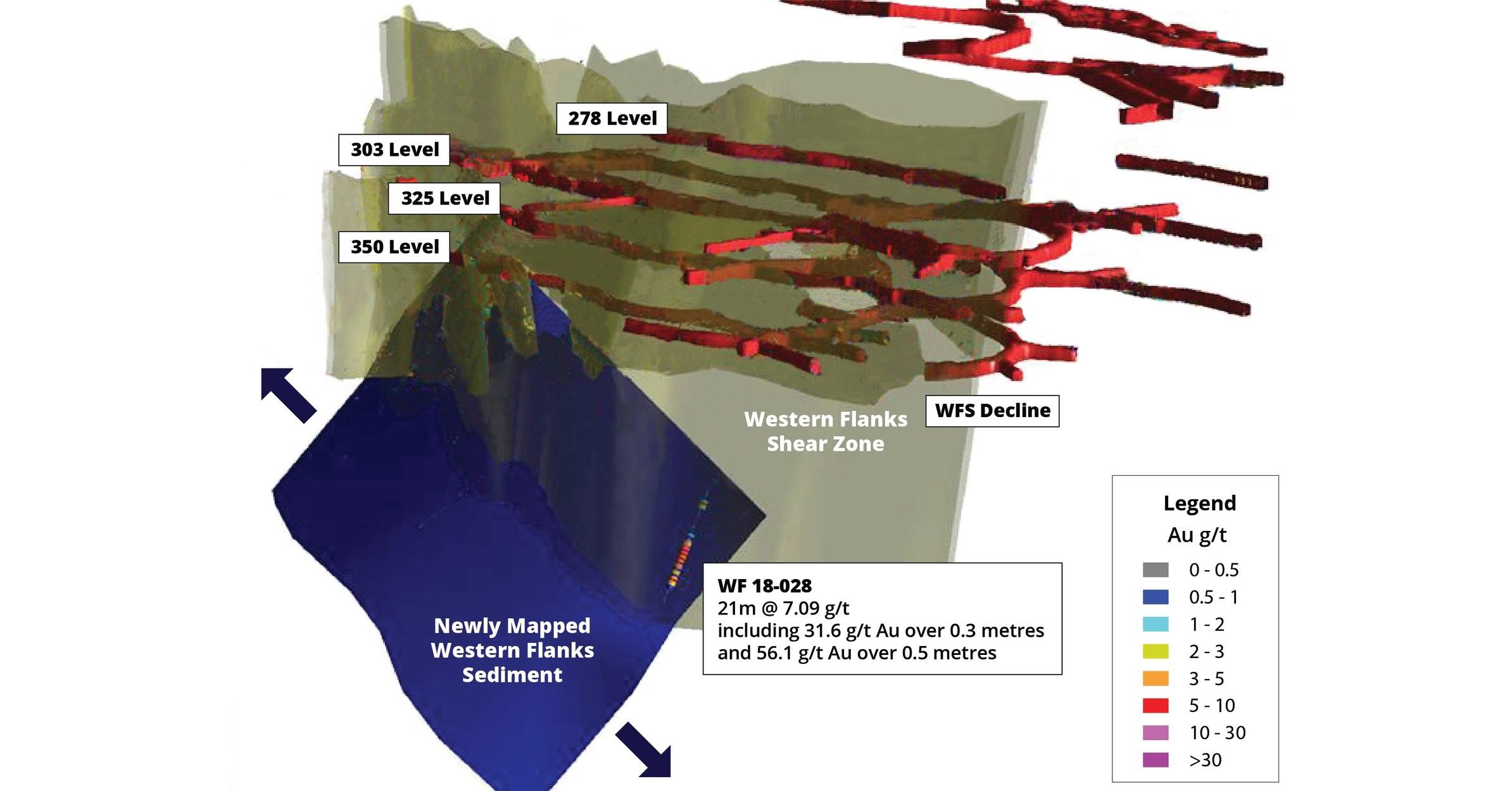 Rnc Minerals Aktie