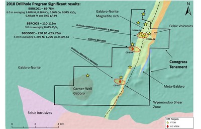Figure 1: Canegrass Property – Regional Geology with VTEM Anomalies and Significant Drill results (CNW Group/Bluebird Battery Metals)