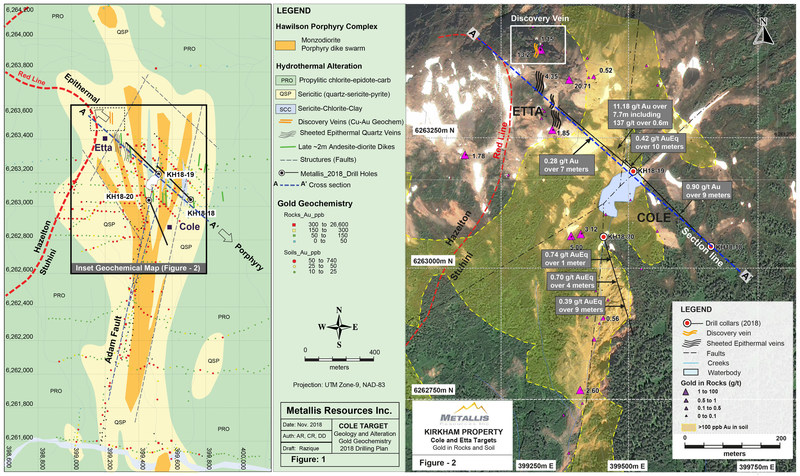Metallis Resources Inc - Figures 1 & 2 - Cole Target Geology, Alteration and Gold Geochemistry, Drilling Plan Map (CNW Group/Metallis Resources Inc.)