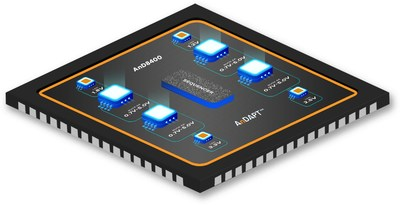 AnD8400, AnDAPT's first Adaptable PMIC, integrates four Synchronous Buck Converters, four LDOs, Sequencer and Power Management in a single, monolithic AmP IC, packaged in a thermally enhanced 5mm x 5mm QFN.