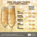 The Truth About Holiday Spirits