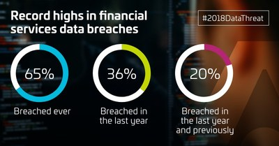 Thales 2018 Data Threat Report - Financial Services edition