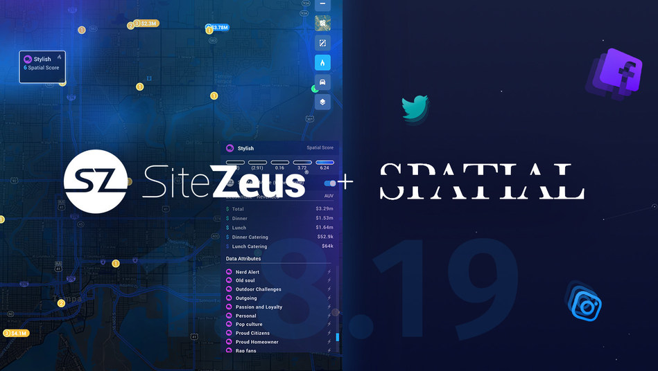 SiteZeus is pleased to announce a new data partnership with Spatial.ai that uses the power of machine learning to unlock a treasure trove of Geosocial data to better understand consumers. This new data partnership represents the first psychographic partner and first social media data partner for SiteZeus.