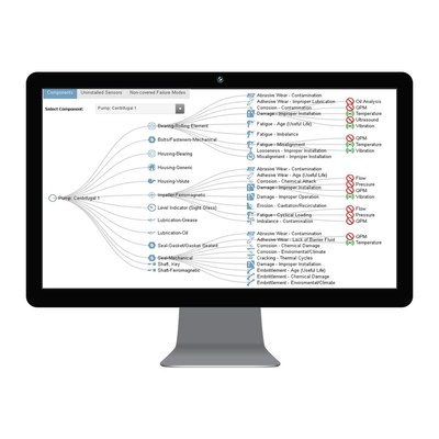Nearly every part in any asset, plant, or system is represented in Allied Reliability's proprietary Failure Mode Library. It is derived from analysis of over 3 million components from within over 1500 facilities and identifies common components, parts, failure reasons, and inspection technologies that detect the defects causing the failure. This makes SmartCBM by Allied Reliability the most intelligent condition based monitoring program in the industry.