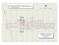 Cochrane Hill Drill Plan Map and Sections (CNW Group/Atlantic Gold Corporation)