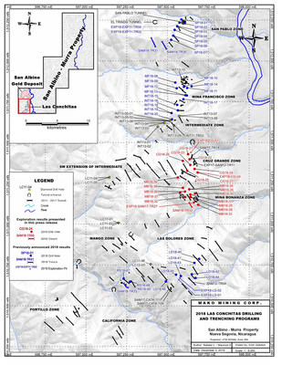 Las Conchitas Drilling and Trenching Programs (CNW Group/Mako Mining Corp.)