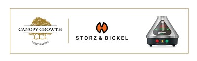 Canopy Growth fait l'acquisition de Storz & Bickel (Groupe CNW/Canopy Growth Corporation)
