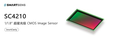 SmartSens SC4210 integrates BSI to achieve 1/1.8'' optical size for 4 megapixel image sensor
