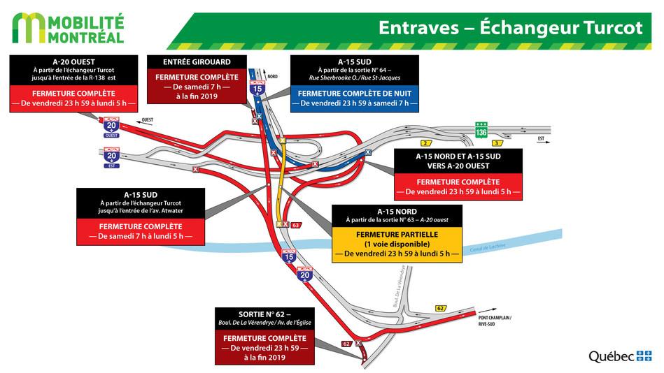 Entraves – Échangeur Turcot (Groupe CNW/Ministère des Transports)