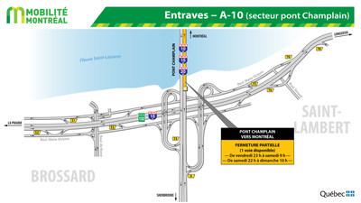 Entraves – A-10 (secteur pont Champlain) (Groupe CNW/Ministère des Transports)