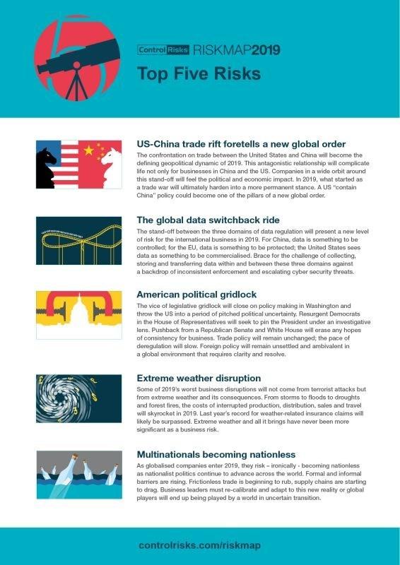 The Top Five Risks from Control Risks (PRNewsfoto/Control Risks)