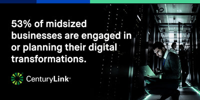Midsized businesses are increasingly adopting a digital business model according to a Spiceworks survey sponsored by CenturyLink