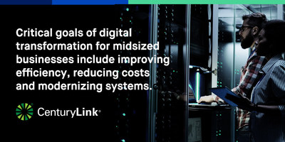 Midsized businesses are boosting digital transformation efforts to support the evolving technology landscape