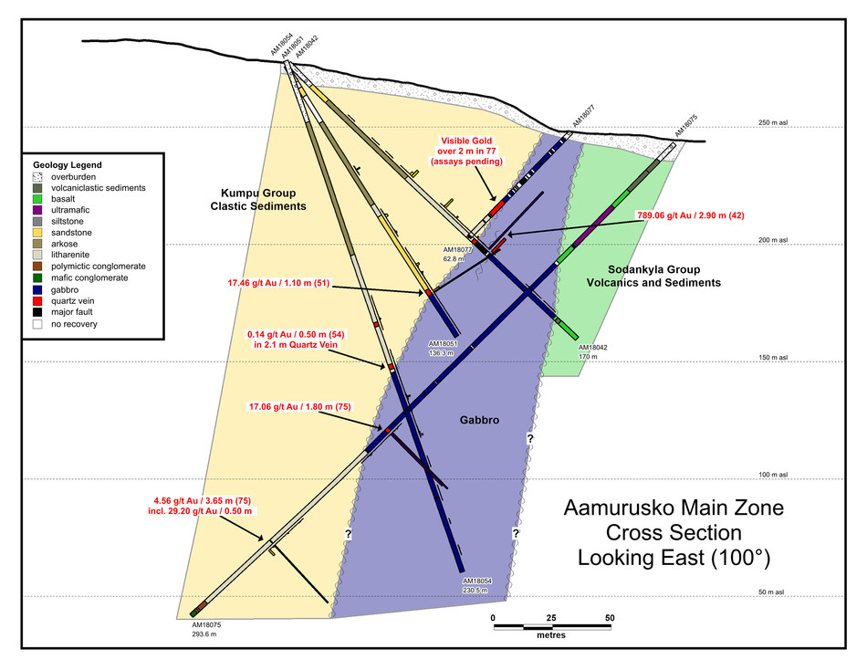 Aamurusko Cross Section (CNW Group/Aurion Resources Ltd.)