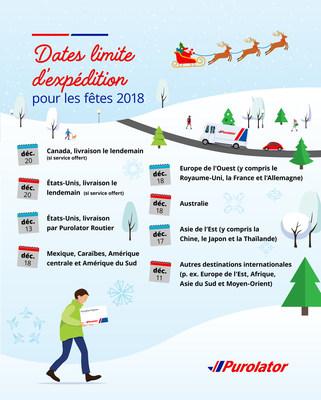 Dates limite d'expédition pour les fêtes 2018 (Groupe CNW/Purolator Inc.)