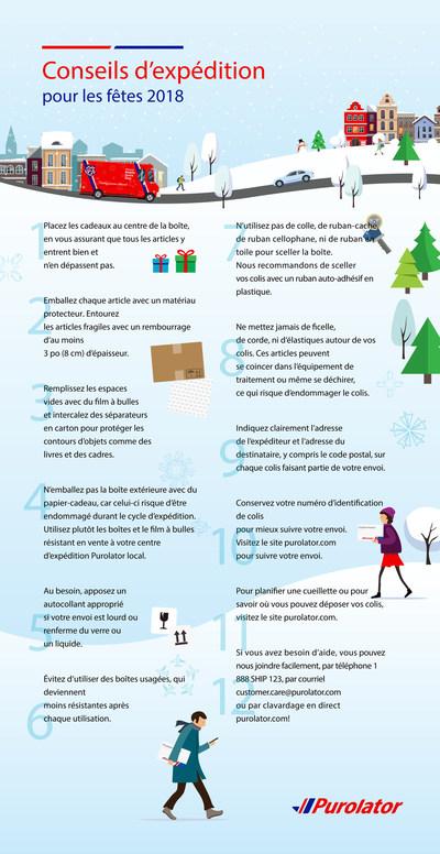 Conseils d'expédition pour les fêtes 2018 (Groupe CNW/Purolator Inc.)
